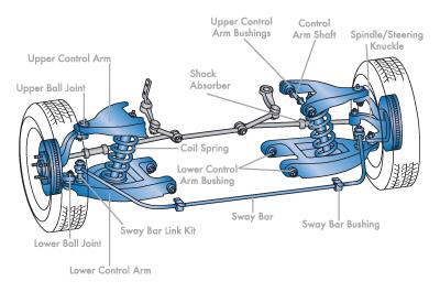 Auto Steering, Suspension, & Alignment Tips, Explanations