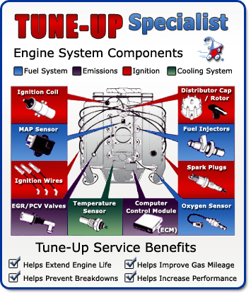 What Does A Tune Up Consist Of >> SpeeDee Tune Up Hawaii - Midas Hawaii Auto Repair and Service