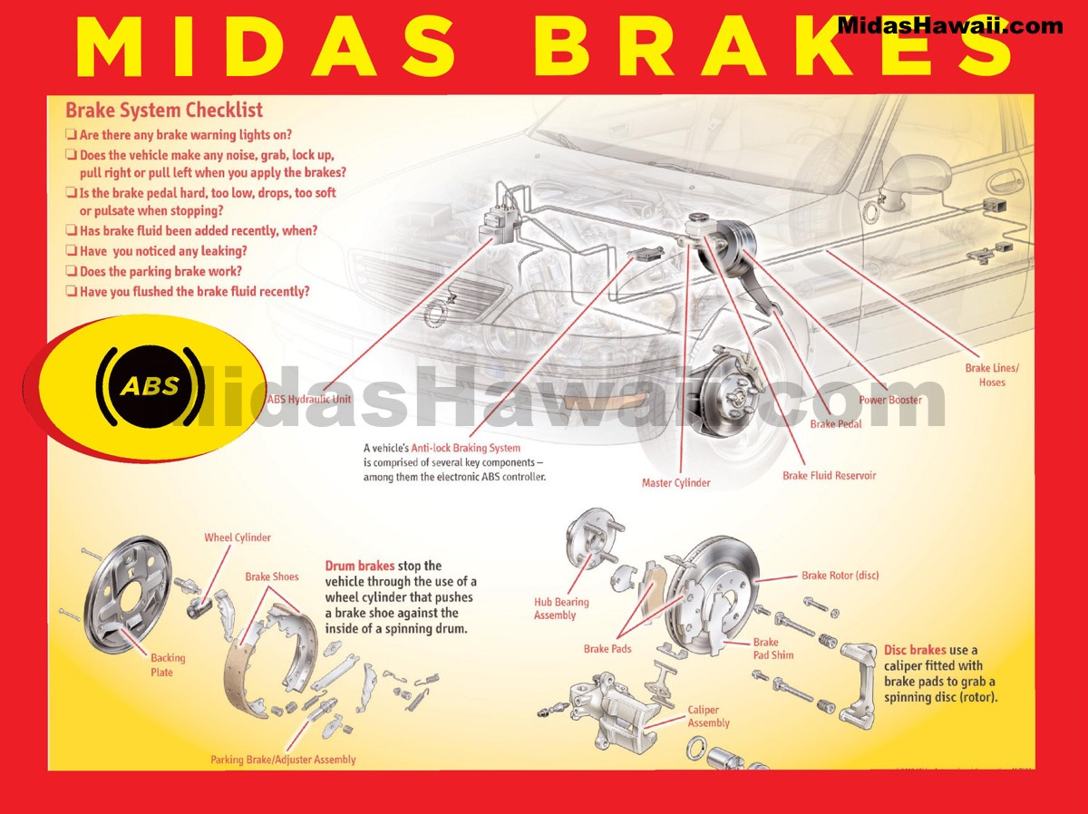 Midas Brake Coupons >> Midas Brakes Break System Checklist Oil Change Coupons Sales